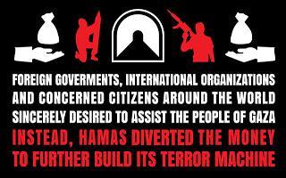 Hamas World Vision